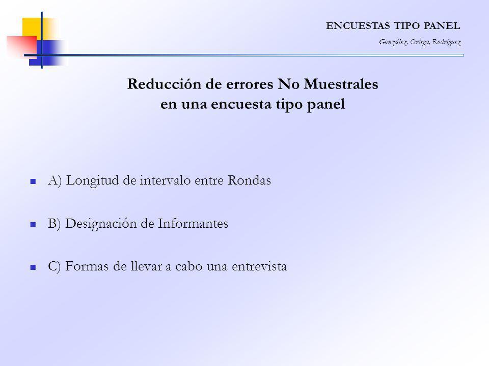 Reducción de errores No Muestrales en una encuesta tipo panel A) Longitud de intervalo entre Rondas B) Designación de Informantes C) Formas de llevar