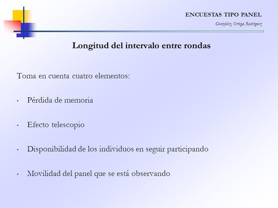 Longitud del intervalo entre rondas Toma en cuenta cuatro elementos: Pérdida de memoria Efecto telescopio Disponibilidad de los individuos en seguir p