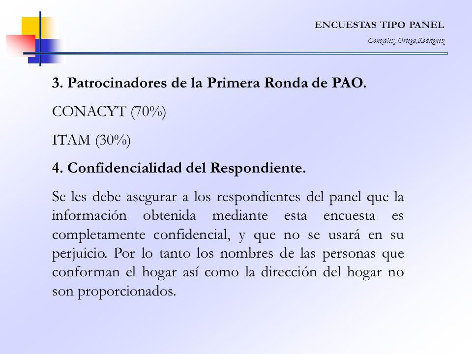 ENCUESTAS TIPO PANEL González, Ortega,Rodríguez 3. Patrocinadores de la Primera Ronda de PAO. CONACYT (70%) ITAM (30%) 4. Confidencialidad del Respond