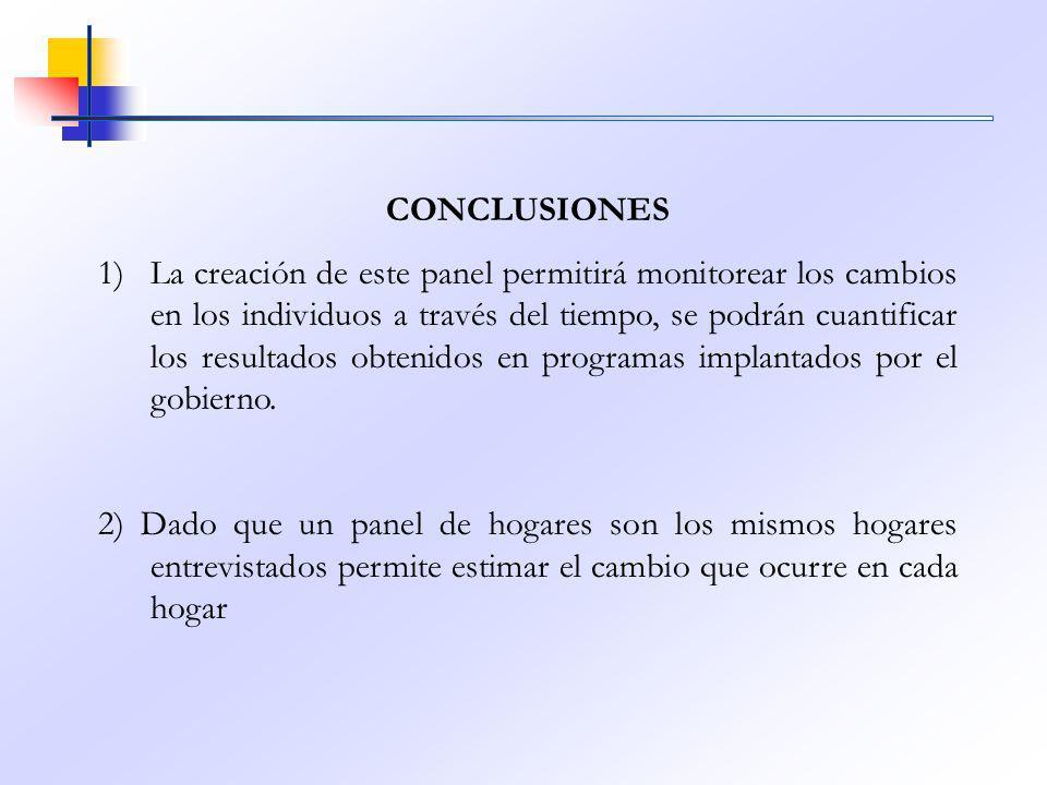 CONCLUSIONES 1)La creación de este panel permitirá monitorear los cambios en los individuos a través del tiempo, se podrán cuantificar los resultados