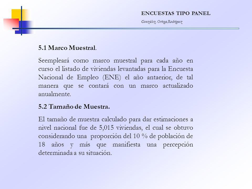 ENCUESTAS TIPO PANEL González, Ortega,Rodríguez 5.1 Marco Muestral. Seempleará como marco muestral para cada año en curso el listado de viviendas leva