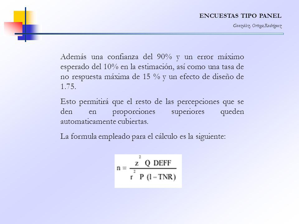 ENCUESTAS TIPO PANEL González, Ortega,Rodríguez Además una confianza del 90% y un error máximo esperado del 10% en la estimación, así como una tasa de