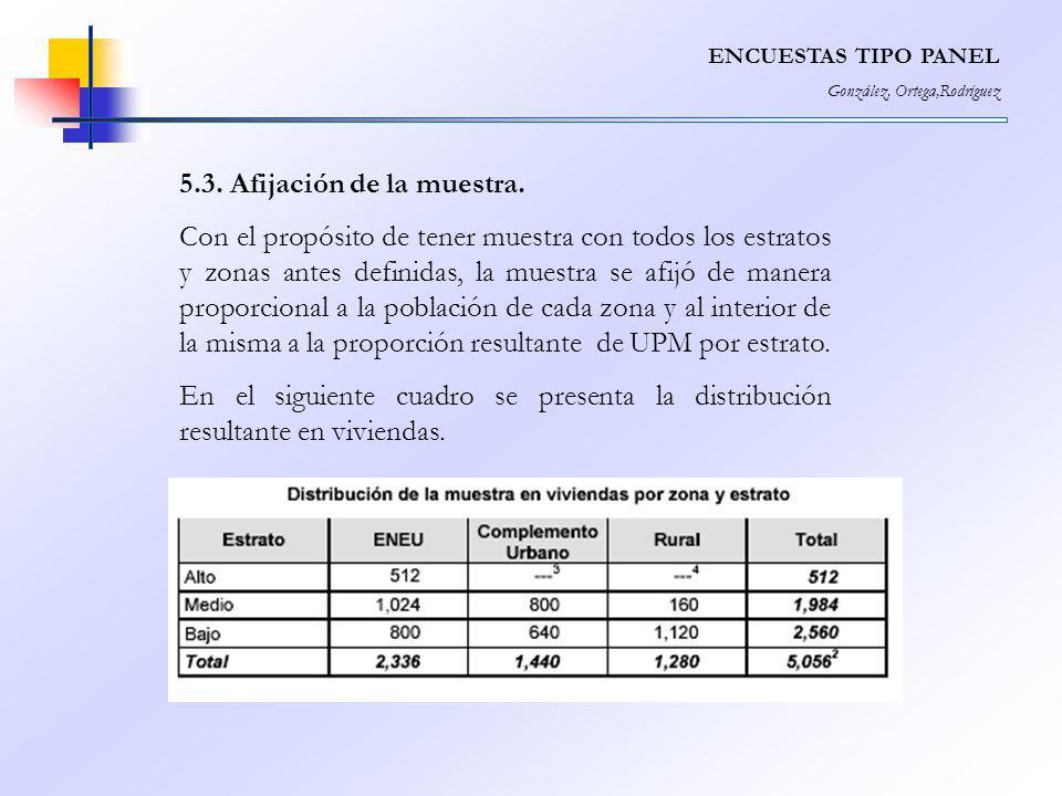 ENCUESTAS TIPO PANEL González, Ortega,Rodríguez 5.3. Afijación de la muestra. Con el propósito de tener muestra con todos los estratos y zonas antes d
