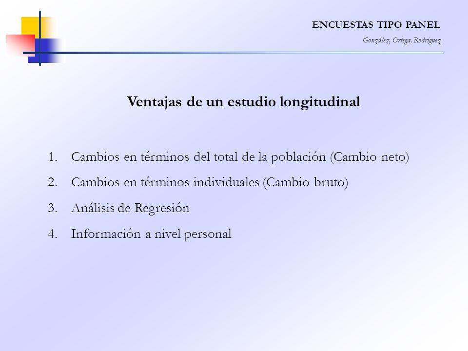 Ventajas de un estudio longitudinal 1.Cambios en términos del total de la población (Cambio neto) 2.Cambios en términos individuales (Cambio bruto) 3.