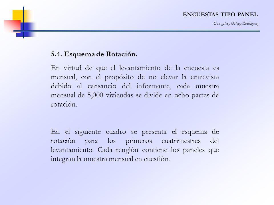 ENCUESTAS TIPO PANEL González, Ortega,Rodríguez 5.4. Esquema de Rotación. En virtud de que el levantamiento de la encuesta es mensual, con el propósit