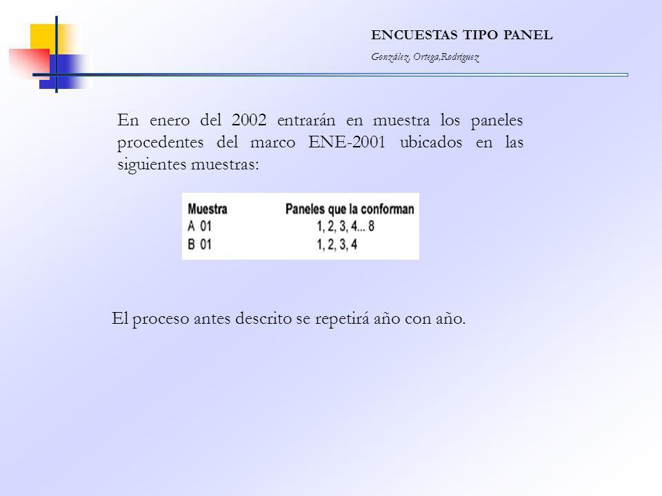 ENCUESTAS TIPO PANEL González, Ortega,Rodríguez En enero del 2002 entrarán en muestra los paneles procedentes del marco ENE-2001 ubicados en las sigui