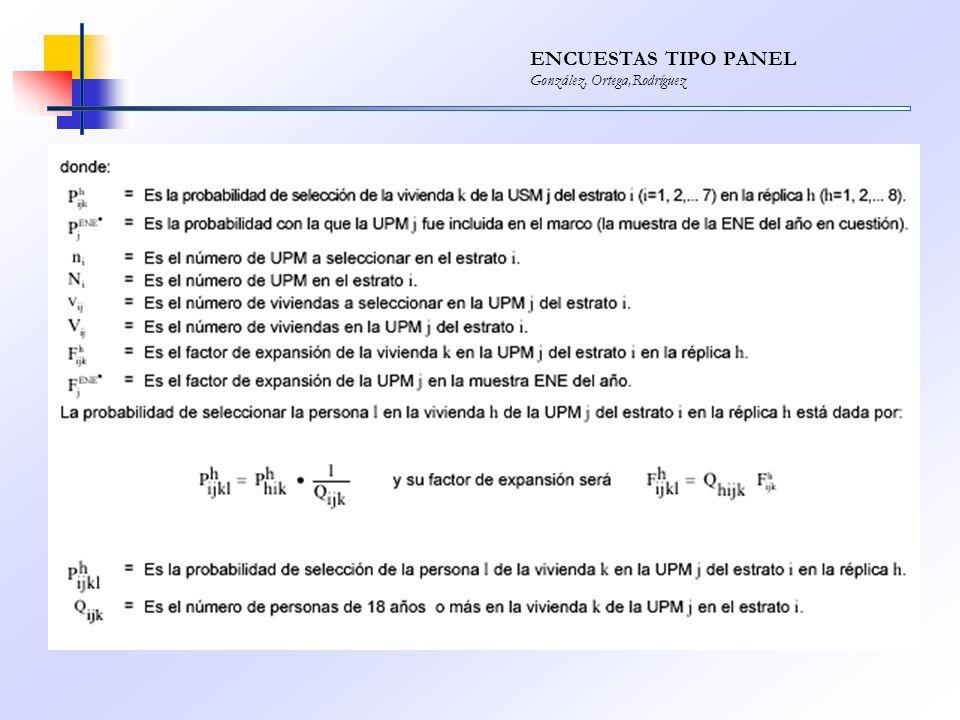 ENCUESTAS TIPO PANEL González, Ortega,Rodríguez