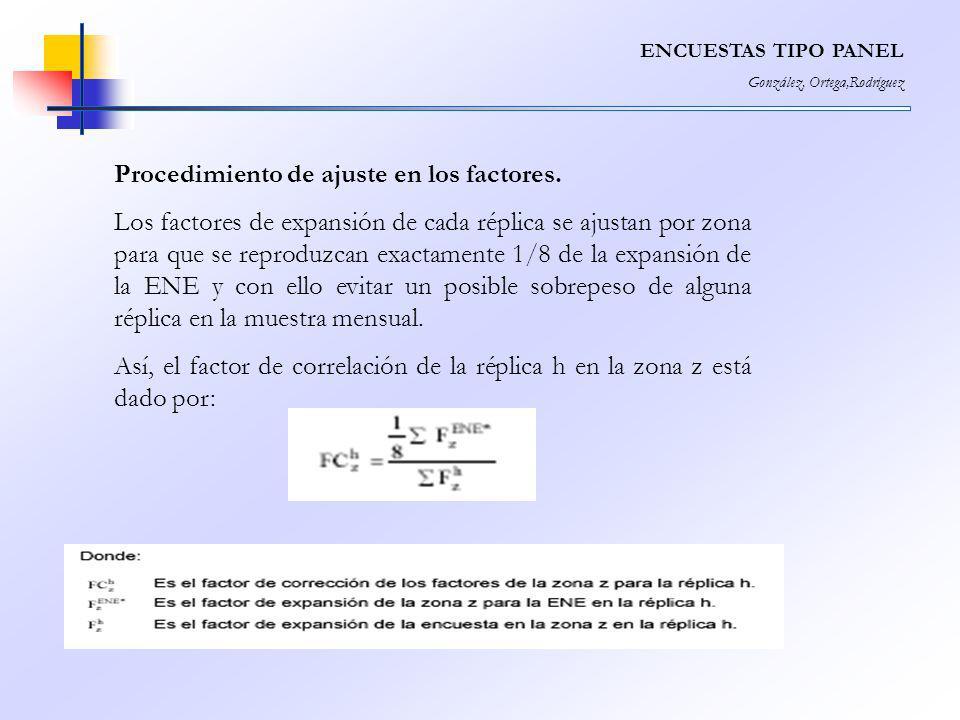 Procedimiento de ajuste en los factores. Los factores de expansión de cada réplica se ajustan por zona para que se reproduzcan exactamente 1/8 de la e