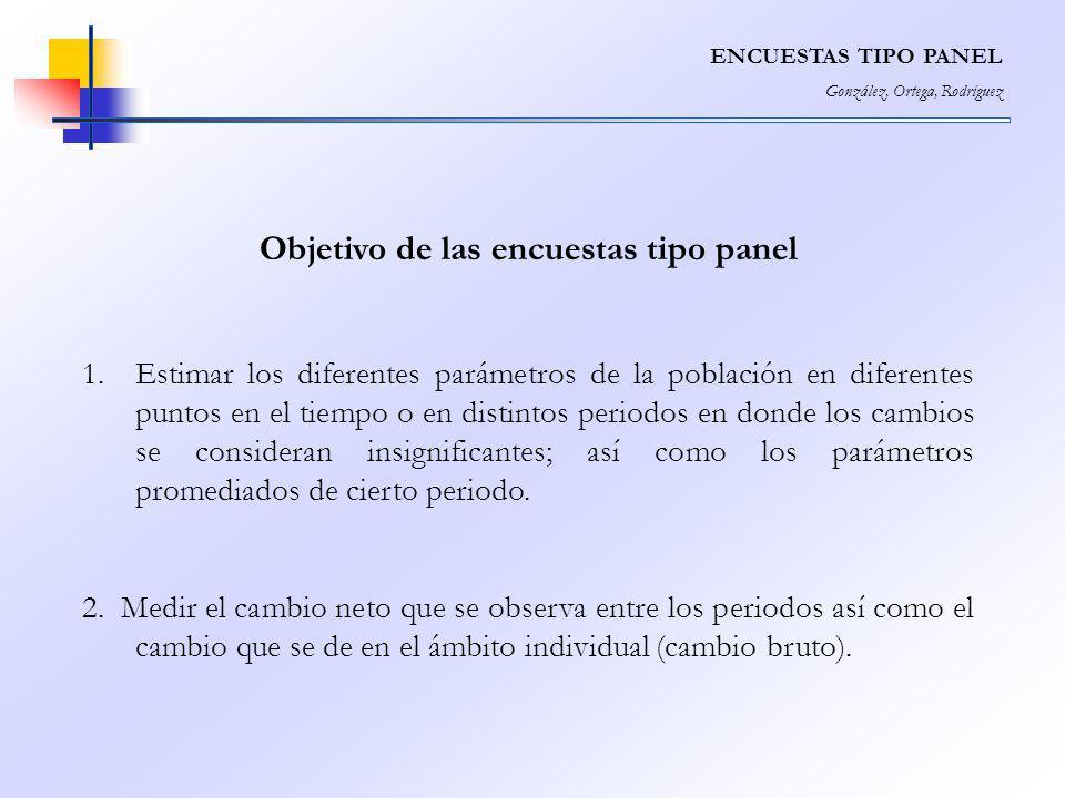 ENCUESTAS TIPO PANEL González, Ortega, Rodríguez Objetivo de las encuestas tipo panel 1.Estimar los diferentes parámetros de la población en diferente