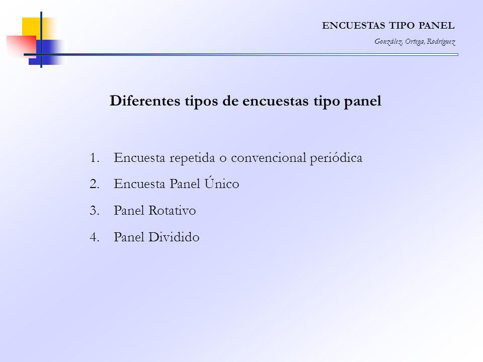 ENCUESTAS TIPO PANEL González, Ortega, Rodríguez Diferentes tipos de encuestas tipo panel 1.Encuesta repetida o convencional periódica 2.Encuesta Pane