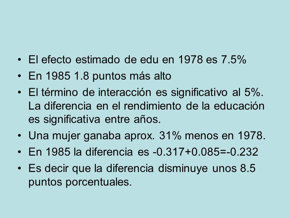 El efecto estimado de edu en 1978 es 7.5% En 1985 1.8 puntos más alto El término de interacción es significativo al 5%. La diferencia en el rendimient