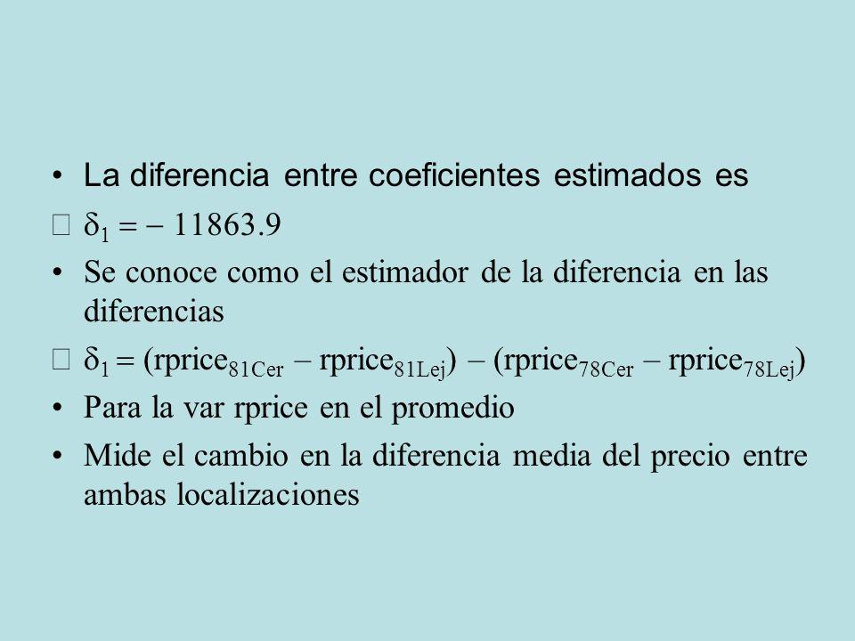 La diferencia entre coeficientes estimados es Se conoce como el estimador de la diferencia en las diferencias rprice 81Cer – rprice 81Lej ) – rprice 7