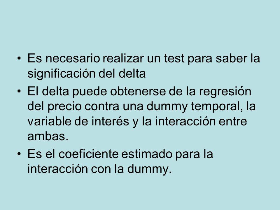 Es necesario realizar un test para saber la significación del delta El delta puede obtenerse de la regresión del precio contra una dummy temporal, la