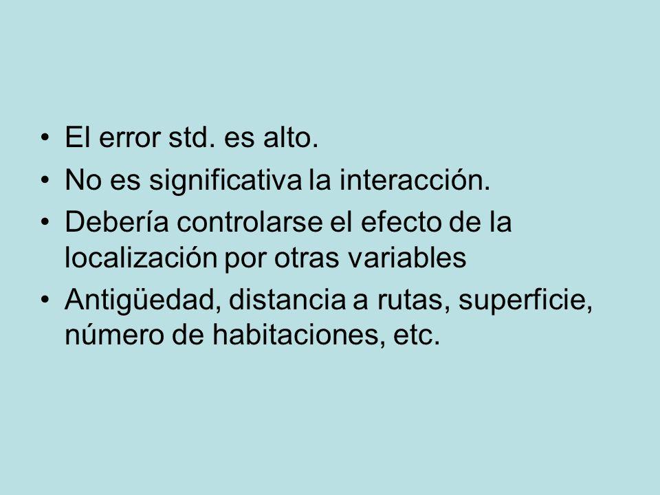 El error std. es alto. No es significativa la interacción. Debería controlarse el efecto de la localización por otras variables Antigüedad, distancia