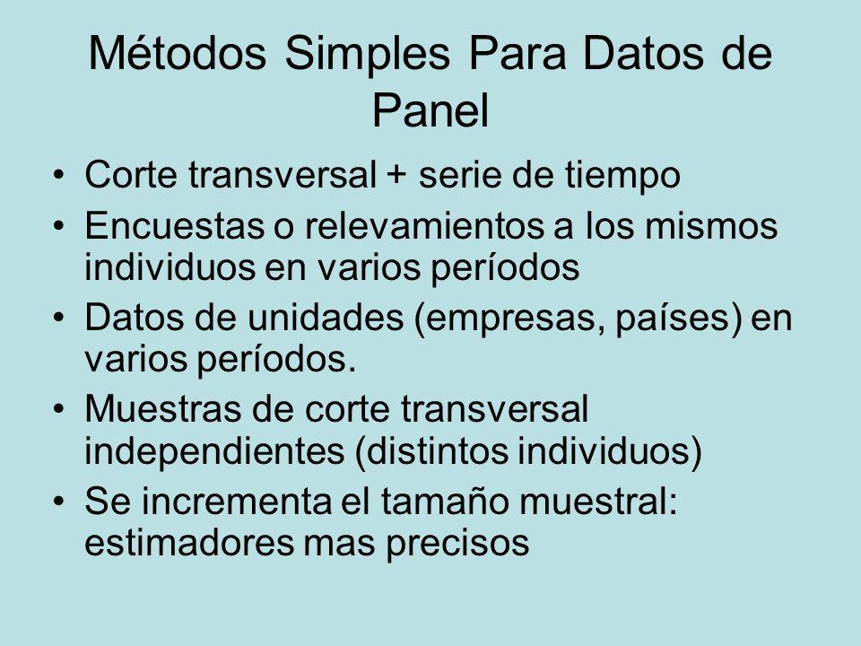 Métodos Simples Para Datos de Panel Corte transversal + serie de tiempo Encuestas o relevamientos a los mismos individuos en varios períodos Datos de