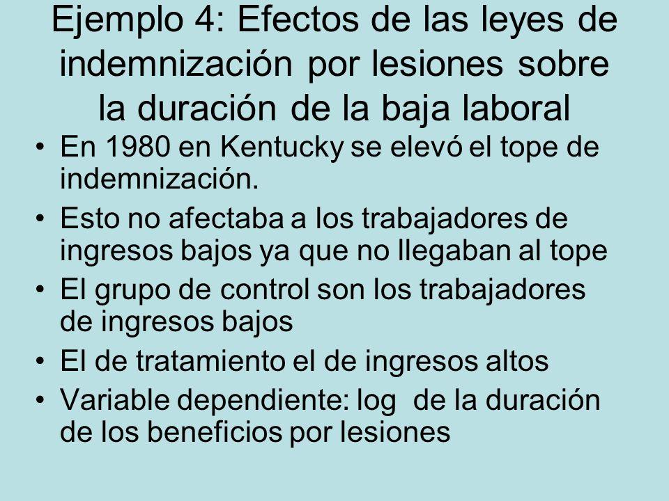 Ejemplo 4: Efectos de las leyes de indemnización por lesiones sobre la duración de la baja laboral En 1980 en Kentucky se elevó el tope de indemnizaci