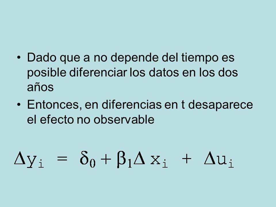 Dado que a no depende del tiempo es posible diferenciar los datos en los dos años Entonces, en diferencias en t desaparece el efecto no observable