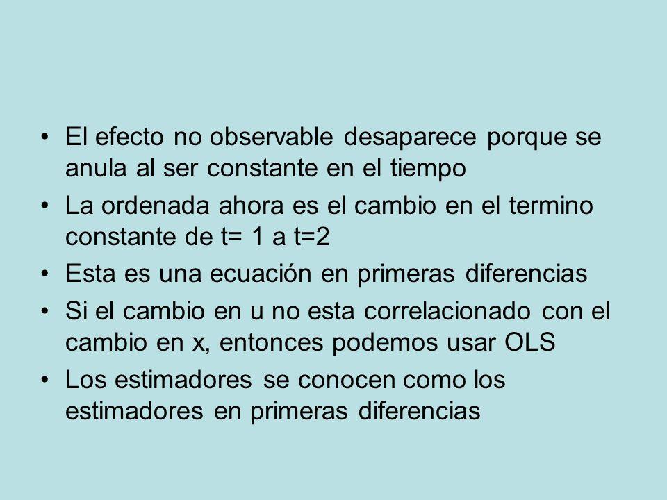 El efecto no observable desaparece porque se anula al ser constante en el tiempo La ordenada ahora es el cambio en el termino constante de t= 1 a t=2