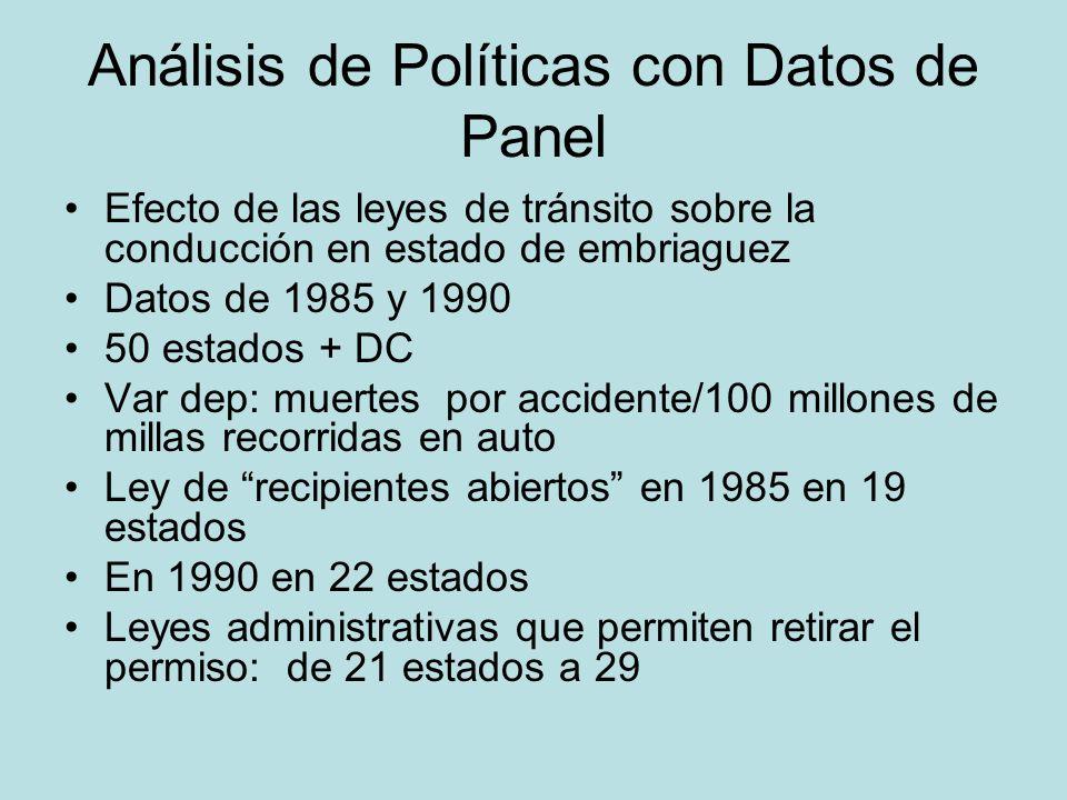 Análisis de Políticas con Datos de Panel Efecto de las leyes de tránsito sobre la conducción en estado de embriaguez Datos de 1985 y 1990 50 estados +