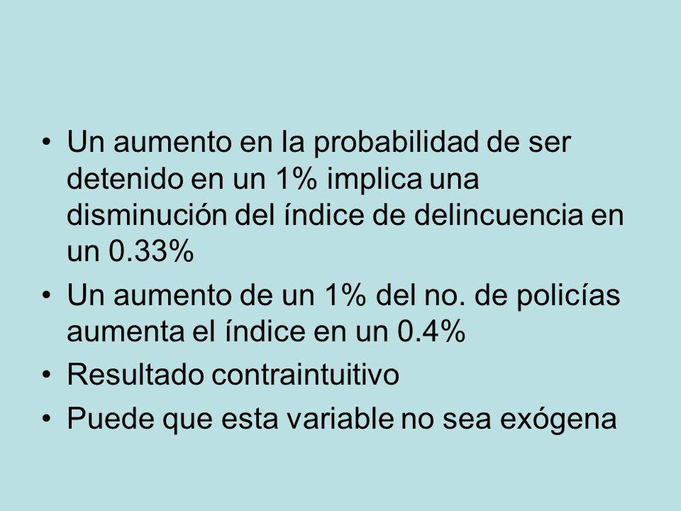 Un aumento en la probabilidad de ser detenido en un 1% implica una disminución del índice de delincuencia en un 0.33% Un aumento de un 1% del no. de p