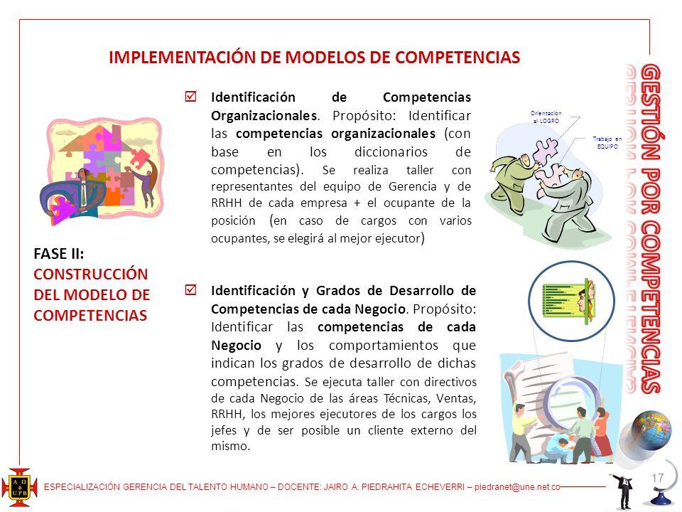 ESPECIALIZACIÓN GERENCIA DEL TALENTO HUMANO – DOCENTE: JAIRO A. PIEDRAHITA ECHEVERRI – piedranet@une.net.co 17 Identificación de Competencias Organiza