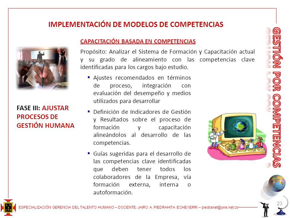 ESPECIALIZACIÓN GERENCIA DEL TALENTO HUMANO – DOCENTE: JAIRO A. PIEDRAHITA ECHEVERRI – piedranet@une.net.co 23 IMPLEMENTACIÓN DE MODELOS DE COMPETENCI