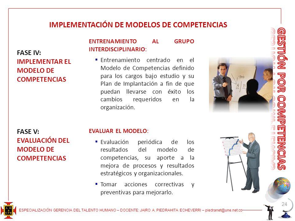 ESPECIALIZACIÓN GERENCIA DEL TALENTO HUMANO – DOCENTE: JAIRO A. PIEDRAHITA ECHEVERRI – piedranet@une.net.co 24 IMPLEMENTACIÓN DE MODELOS DE COMPETENCI