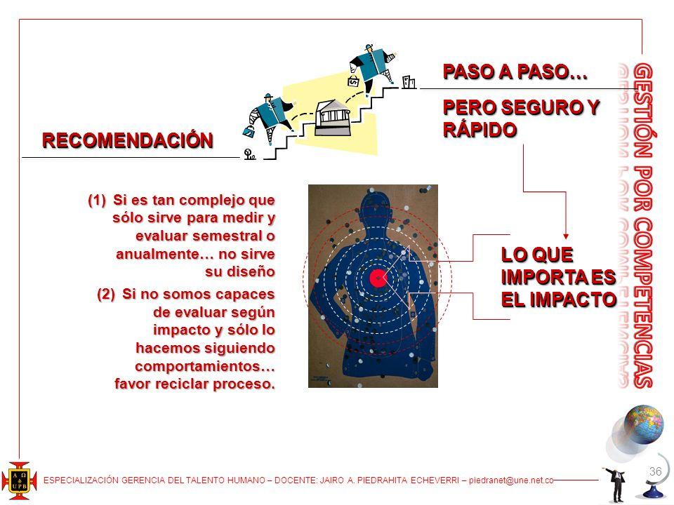 ESPECIALIZACIÓN GERENCIA DEL TALENTO HUMANO – DOCENTE: JAIRO A. PIEDRAHITA ECHEVERRI – piedranet@une.net.co 36 RECOMENDACIÓNRECOMENDACIÓN PASO A PASO…