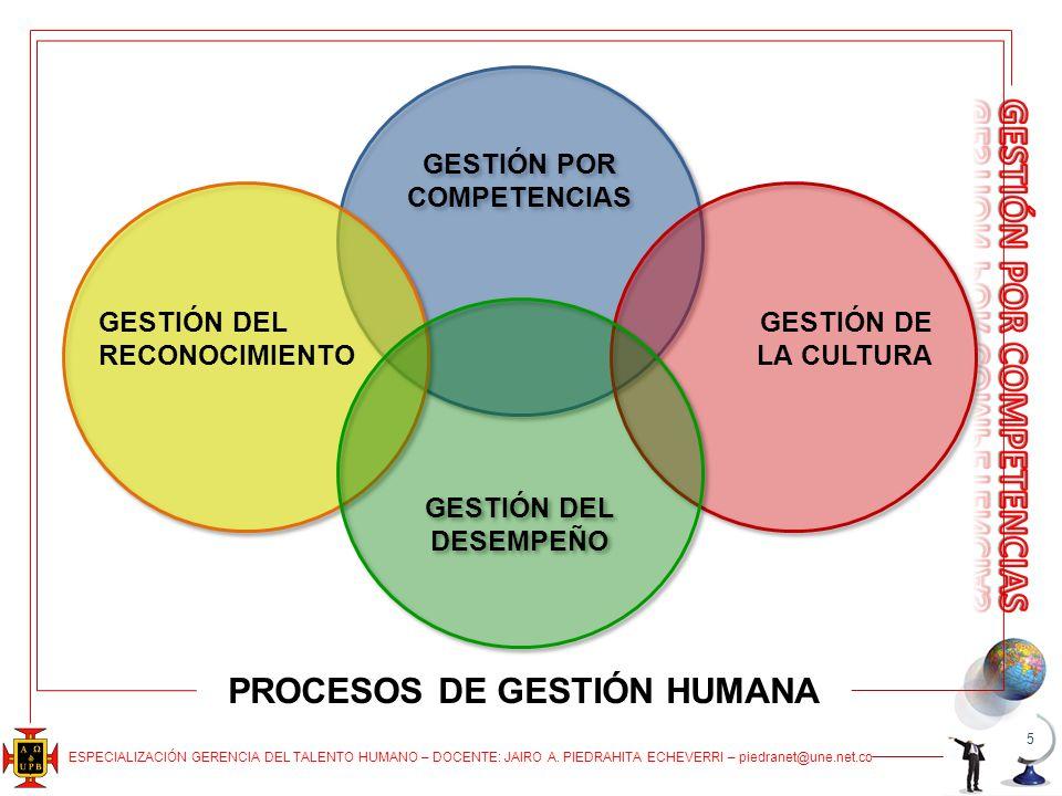 ESPECIALIZACIÓN GERENCIA DEL TALENTO HUMANO – DOCENTE: JAIRO A. PIEDRAHITA ECHEVERRI – piedranet@une.net.co 5 GESTIÓN POR COMPETENCIAS GESTIÓN DEL DES
