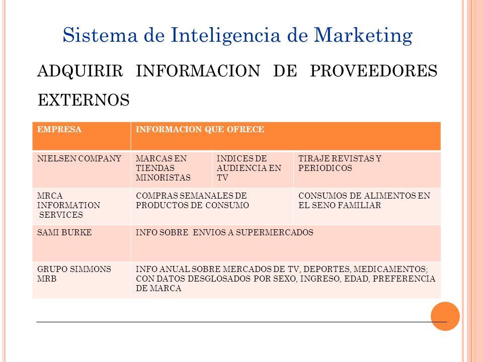 Sistema de Inteligencia de Marketing RECURRIR A SISTEMAS DE RETROALIMENTACION EN LINEA DE LOS CLIENTES PARA RECABAR INFORMACION SOBRE LA COMPETENCIA El envio de informacion por parte de los clientes a través de internet facilita la recopilacion y la diseminacion de informacion a escala mundial generalmente a bajo costo