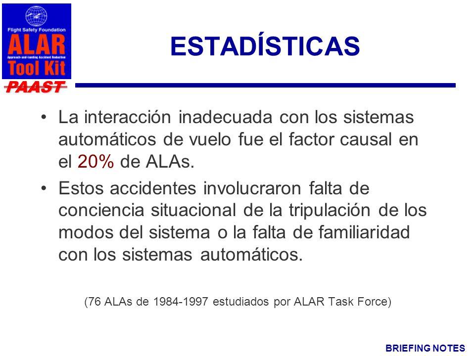 BRIEFING NOTES PAAST ESTADÍSTICAS La interacción inadecuada con los sistemas automáticos de vuelo fue el factor causal en el 20% de ALAs.
