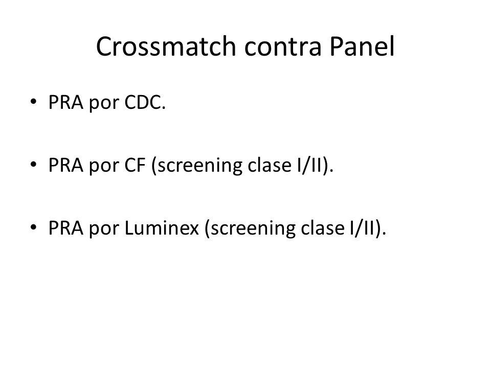 Crossmatch contra Panel PRA por CDC. PRA por CF (screening clase I/II). PRA por Luminex (screening clase I/II).