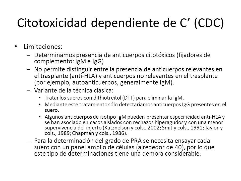Citotoxicidad dependiente de C (CDC) Limitaciones: – Determinamos presencia de anticuerpos citotóxicos (fijadores de complemento: IgM e IgG) – No perm
