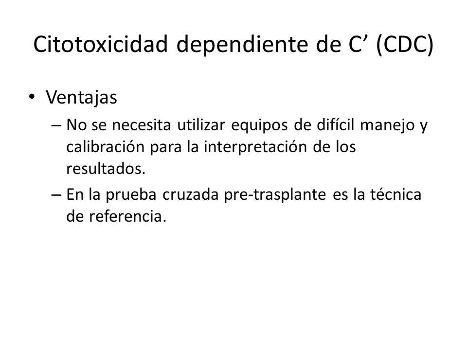 Citotoxicidad dependiente de C (CDC) Ventajas – No se necesita utilizar equipos de difícil manejo y calibración para la interpretación de los resultad