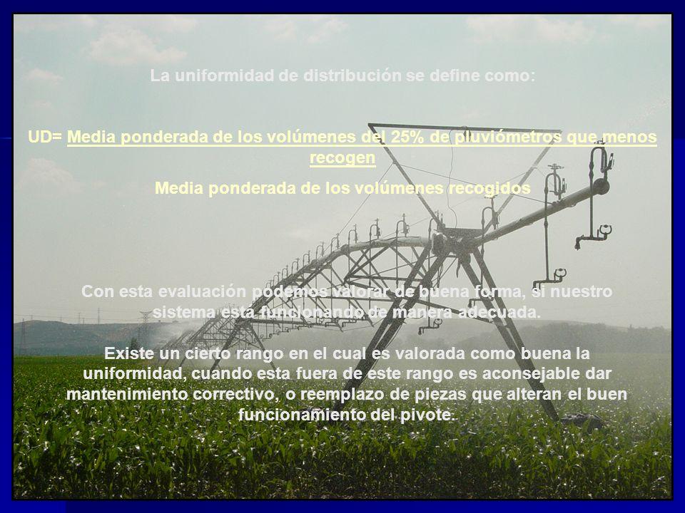 La uniformidad de distribución se define como: UD= Media ponderada de los volúmenes del 25% de pluviómetros que menos recogen Media ponderada de los v