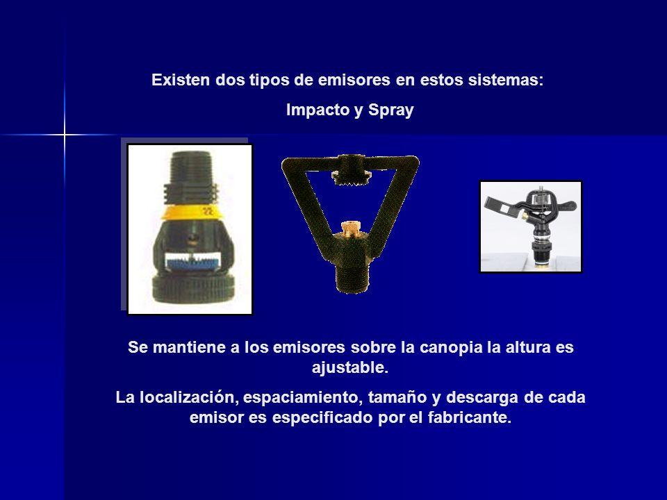 Existen dos tipos de emisores en estos sistemas: Impacto y Spray Se mantiene a los emisores sobre la canopia la altura es ajustable.