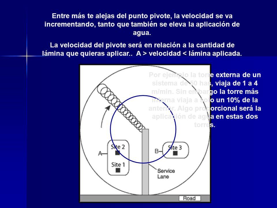 ASPECTOS A EVALUAR TASA DE APLICACIÓN El objetivo de la selección de una boquilla y la operación del sistema es asegurar que la TASA DE APLICACIÓN no exceda la tasa de infiltración en varios puntos a lo largo de la lateral.