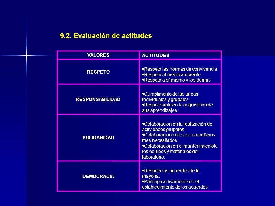 9.2. Evaluación de actitudes VALORESACTITUDES RESPETO Respeto las normas de convivencia Respeto al medio ambiente Respeto a sí mismo y los demás RESPO