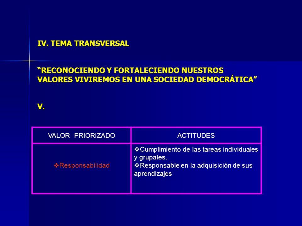 IV. TEMA TRANSVERSAL RECONOCIENDO Y FORTALECIENDO NUESTROS VALORES VIVIREMOS EN UNA SOCIEDAD DEMOCRÁTICA V. VALOR PRIORIZADOACTITUDES Responsabilidad