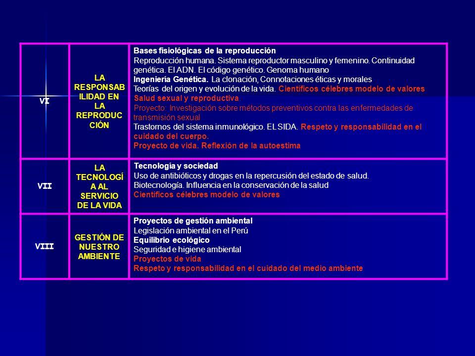 I.DATOS INFORMATIVOS 1.1. AREA: CIENCIA, TECNOLOGÍA Y AMBIENTE 1.2.