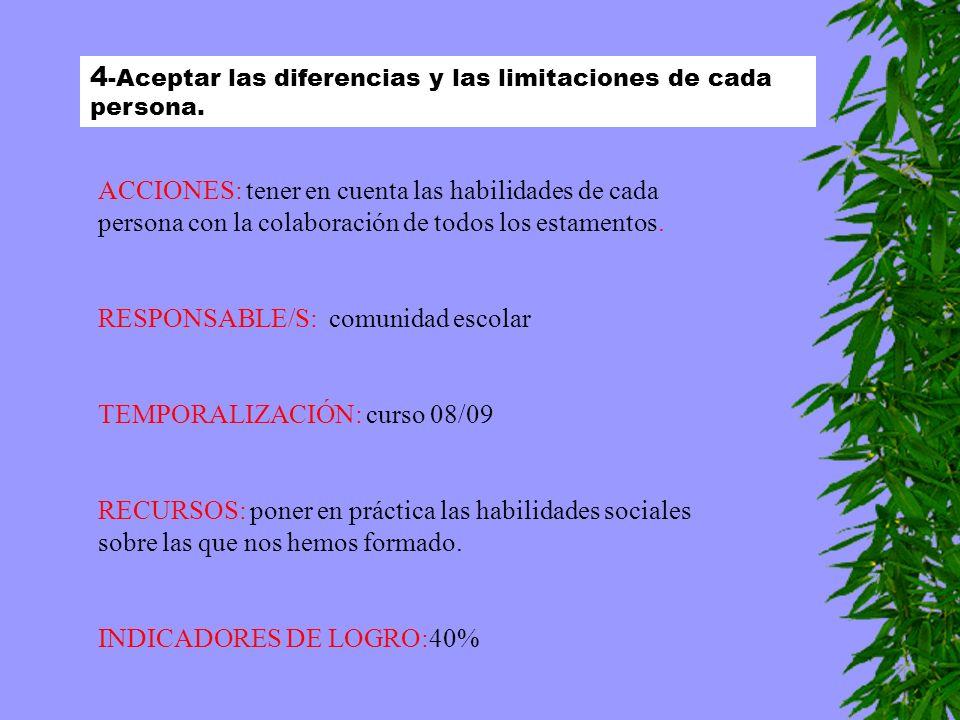 ACCIONES: tener en cuenta las habilidades de cada persona con la colaboración de todos los estamentos. RESPONSABLE/S: comunidad escolar TEMPORALIZACIÓ