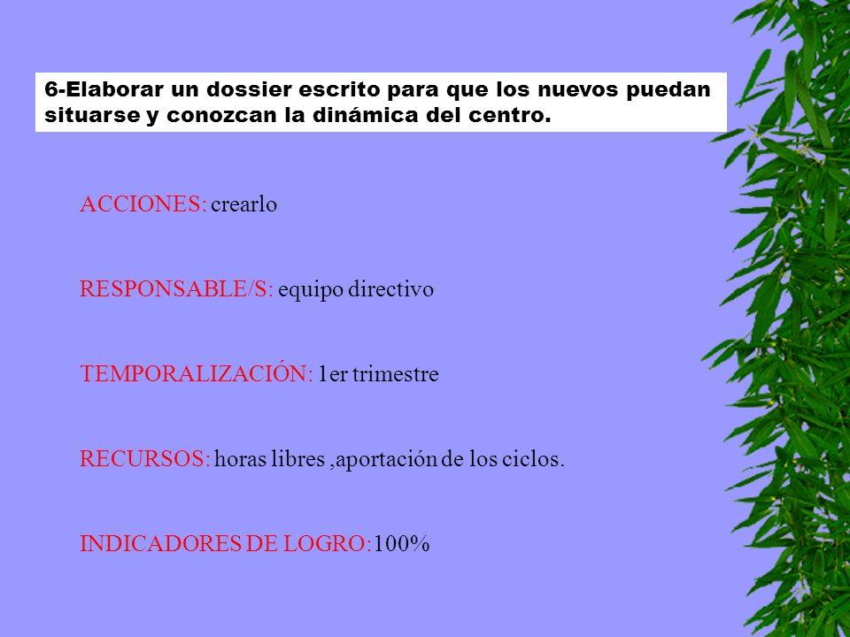 6-Elaborar un dossier escrito para que los nuevos puedan situarse y conozcan la dinámica del centro. ACCIONES: crearlo RESPONSABLE/S: equipo directivo