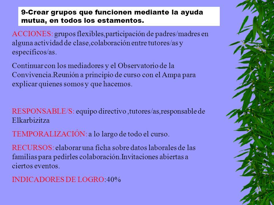 9-Crear grupos que funcionen mediante la ayuda mutua, en todos los estamentos. ACCIONES: grupos flexibles,participación de padres/madres en alguna act