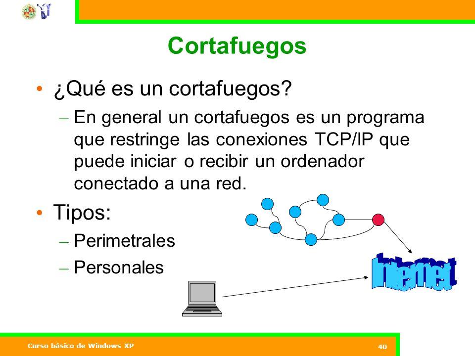 Curso básico de Windows XP 40 Cortafuegos ¿Qué es un cortafuegos.