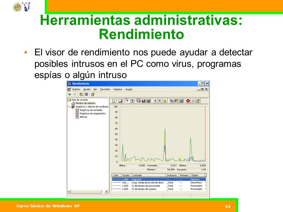Curso básico de Windows XP 61 Herramientas administrativas: Rendimiento El visor de rendimiento nos puede ayudar a detectar posibles intrusos en el PC como virus, programas espías o algún intruso
