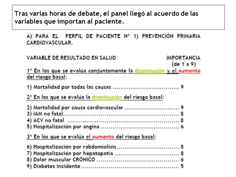 Tras varias horas de debate, el panel llegó al acuerdo de las variables que importan al paciente.