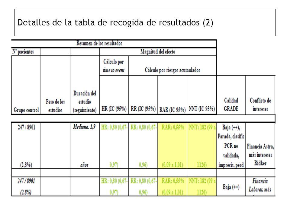 Detalles de la tabla de recogida de resultados (2)
