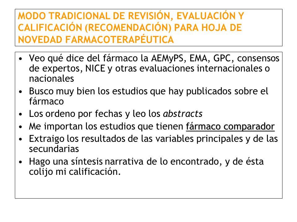 MODO TRADICIONAL DE REVISIÓN, EVALUACIÓN Y CALIFICACIÓN (RECOMENDACIÓN) PARA HOJA DE NOVEDAD FARMACOTERAPÉUTICA Veo qué dice del fármaco la AEMyPS, EMA, GPC, consensos de expertos, NICE y otras evaluaciones internacionales o nacionales Busco muy bien los estudios que hay publicados sobre el fármaco Los ordeno por fechas y leo los abstracts fármaco comparadorMe importan los estudios que tienen fármaco comparador Extraigo los resultados de las variables principales y de las secundarias Hago una síntesis narrativa de lo encontrado, y de ésta colijo mi calificación.