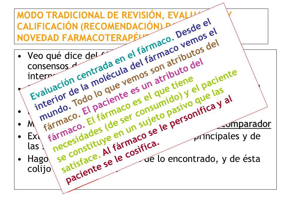 MODO TRADICIONAL DE REVISIÓN, EVALUACIÓN Y CALIFICACIÓN (RECOMENDACIÓN) PARA HOJA DE NOVEDAD FARMACOTERAPÉUTICA Veo qué dice del fármaco la AEMyPS, EMEA, GPC, consensos de expertos, NICE y otras evaluaciones internacionales o nacionales Busco muy bien los estudios que hay publicado sobre el fármaco Los ordeno por fechas y leo los abstracts fármaco comparadorMe importan los estudios que tienen fármaco comparador Extraigo los resultados de las variables principales y de las secundarias Hago una síntesis narrativa de lo encontrado, y de ésta colijo mi calificación.
