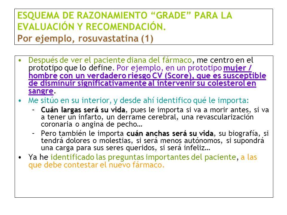 ESQUEMA DE RAZONAMIENTO GRADE PARA LA EVALUACIÓN Y RECOMENDACIÓN. Por ejemplo, rosuvastatina (1) mujer / hombrecon un verdadero riesgo CV (Score), que